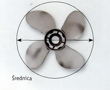 SREDNICA SRUBY